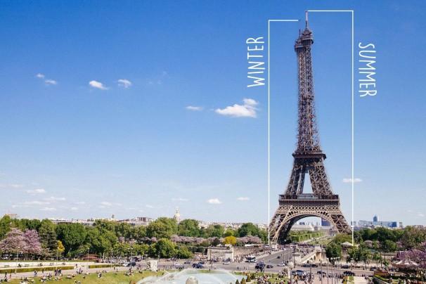 """Khả năng bẻ cong tháp Eiffel và những """"đặc sản"""" cực chất mà riêng mùa hè mới có - Ảnh 1."""