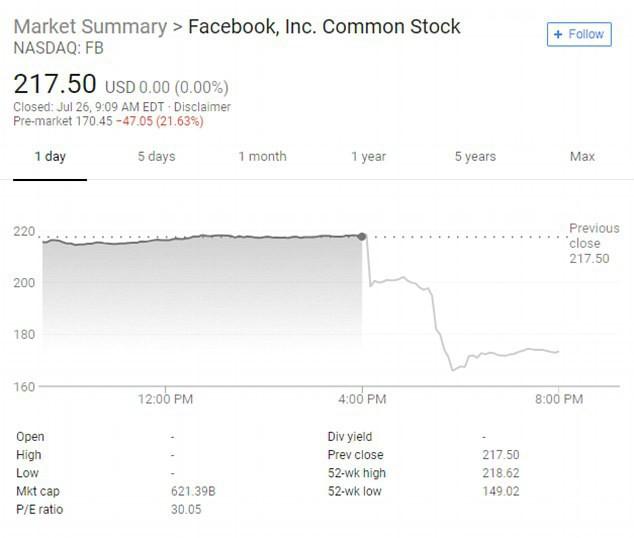 Cổ đông Facebook tìm cách loại Mark Zuckerberg khỏi ghế chủ tịch - Ảnh 1.