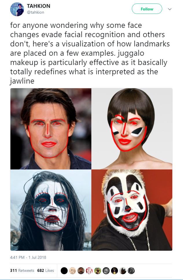 Vẽ khuôn mặt đã tìm ra cách đánh bại được công nghệ nhận diện khuôn mặt, nhưng Face ID của Apple vẫn đứng vững - Ảnh 4.