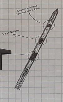 Chiếc S-Pen của Samsung sử dụng siêu tụ điện để cung cấp năng lượng, điều này có nghĩa là gì? - Ảnh 2.