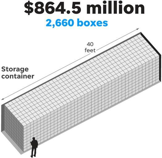 Quy ra iPhone X, giá trị 1 nghìn tỷ USD của Apple sẽ lớn như thế nào? - Ảnh 1.