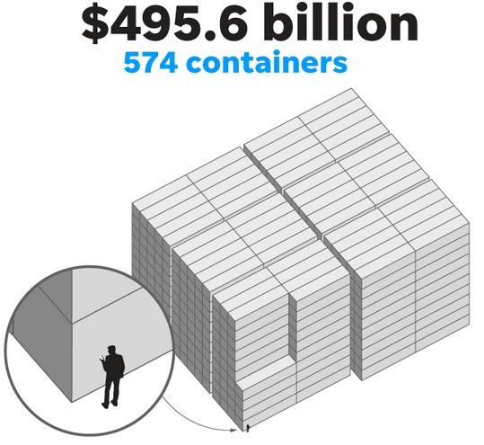 Quy ra iPhone X, giá trị 1 nghìn tỷ USD của Apple sẽ lớn như thế nào? - Ảnh 2.