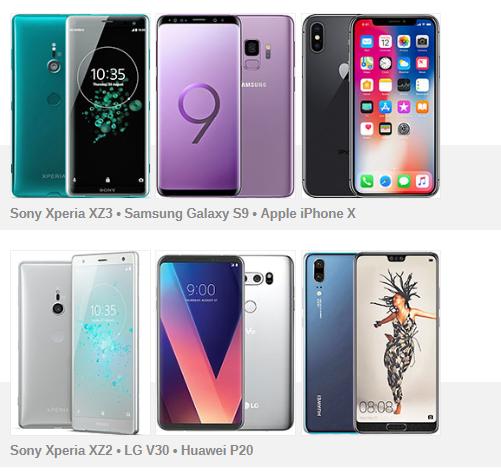 Trong danh sách không có Galaxy Note9, Sony Xperia XZ3 được bầu là smartphone có màn hình xuất sắc nhất - Ảnh 1.