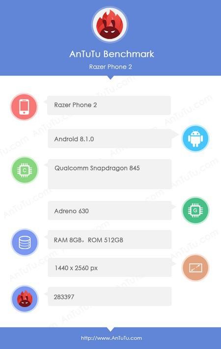 Razer Phone 2 lộ diện trên AnTuTu: Chip Snapdragon 845, RAM 8GB, bộ nhớ trong 512GB - Ảnh 2.