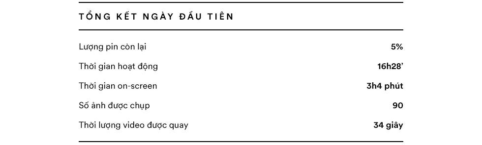 Đánh giá Galaxy Note9 dưới góc độ một người dùng iPhone - Ảnh 20.