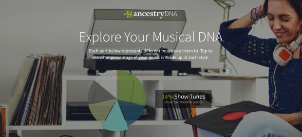 Spotify hợp tác công ty gen lớn nhất thế giới để tạo ra playlist nhạc dựa trên DNA - Ảnh 1.