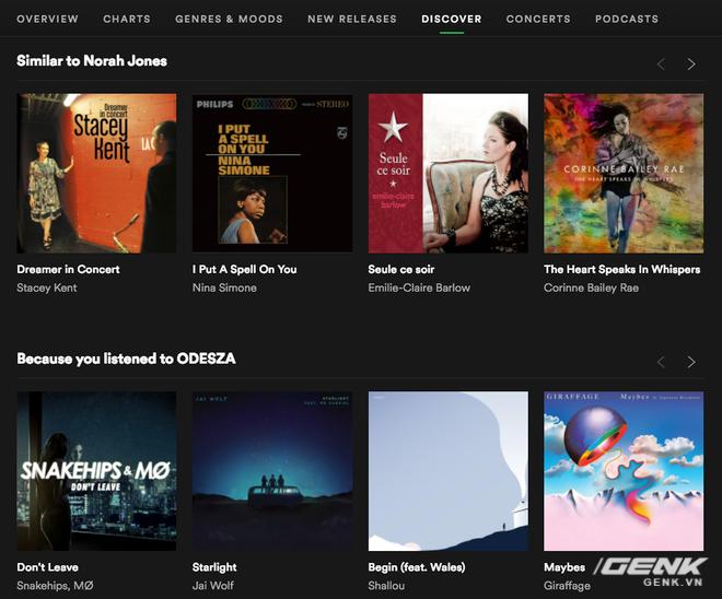 Mục Discover của Spotify sẽ liệt kê những album hay ca sĩ mà có thể bạn sẽ thích