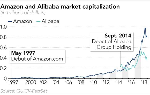 Nắm dữ liệu cá nhân, trình độ học vấn, khối tài sản thậm chí số lần đi viện của 600 triệu người, thế lực bùng nổ của Alibaba đang khiến cả thể giới lo sợ - Ảnh 2.