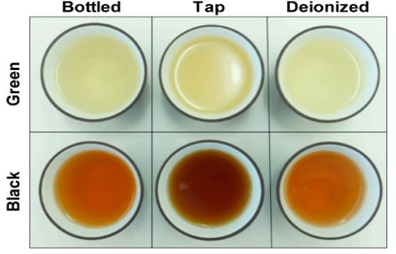 Mẹo pha trà giúp nhân đôi lợi ích sức khỏe: Dùng nước tinh khiết đóng chai - Ảnh 3.