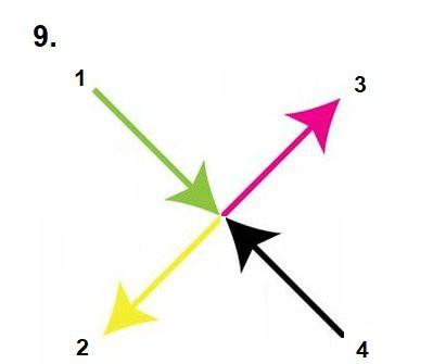 Có đến 9 cách để viết dấu X và Internet đang cãi nhau ỏm tỏi vì chuyện đó - Ảnh 2.