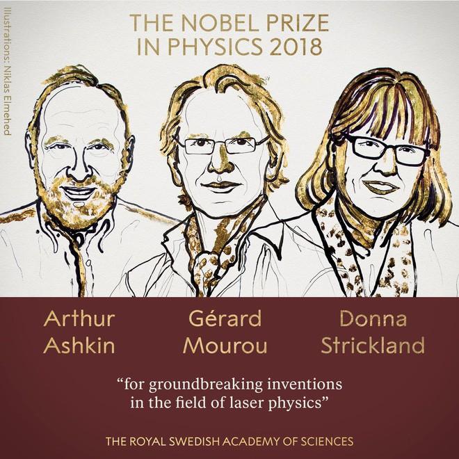 Cụ Arthur Ashkin, người giành giải Nobel cao tuổi nhất thế giới đang phát triển công nghệ năng lượng rẻ như đất và cực sạch - Ảnh 2.