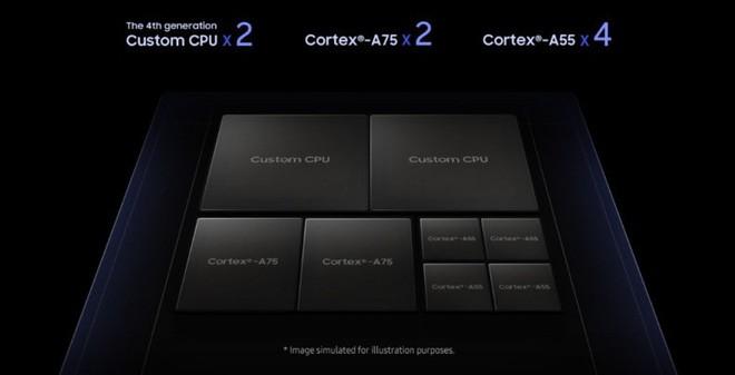 Đây là 3 điểm được dự đoán có mặt trên Galaxy S10 sẽ giúp trải nghiệm người dùng ngon hơn - Ảnh 4.