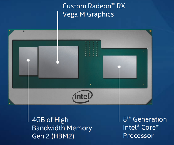 Intel khai tử bộ vi xử lý có tích hợp chip đồ họa của AMD - Ảnh 2.
