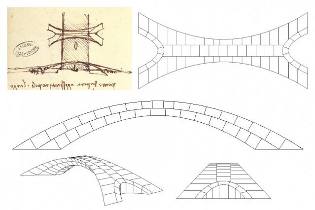 Sau 500 năm, MIT mới chứng minh được thiết kế cầu của Leonardo Da Vinci là cực kỳ hợp lý và thông minh - Ảnh 2.