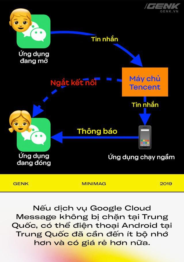 Vì sao iPhone có ít RAM hơn 90% máy Android mà vẫn chạy mượt mà hơn? Và tại sao điện thoại Trung Quốc cần cực kỳ nhiều RAM? - Ảnh 13.