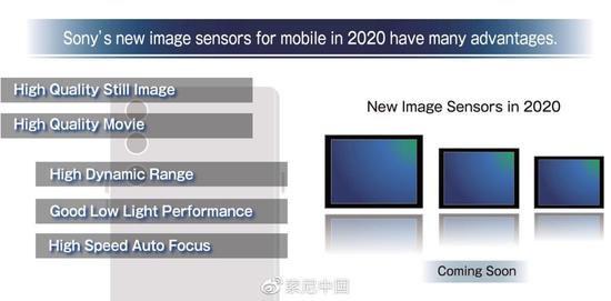 Sony tuyên bố mục tiêu cuối cùng sẽ là đưa cảm biến camera trên smartphone sánh ngang với máy ảnh DSLR - Ảnh 2.