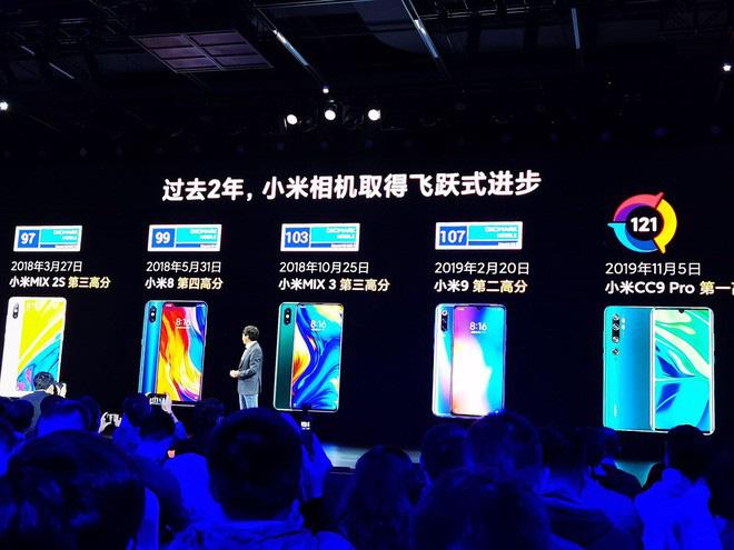 Mi CC9 Pro đạt điểm DxOMark kỷ lục, người vui nhất lại chính là Samsung - Ảnh 1.