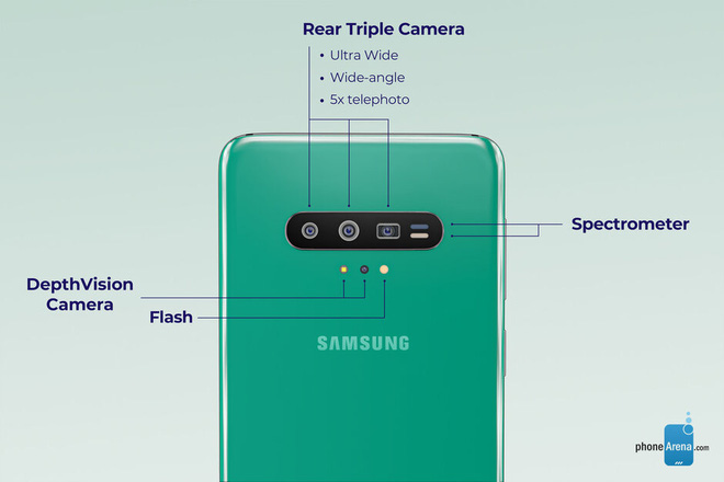 Samsung trang bị camera siêu khủng cho Galaxy S11, tự tin so sánh khả năng chụp ảnh với kính thiên văn vũ trụ Hubble - Ảnh 3.