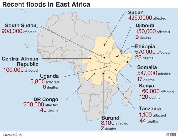 Trong biến đổi khí hậu, cả Châu Phi đang như người mộng du đi thẳng tới bờ vực - Ảnh 5.