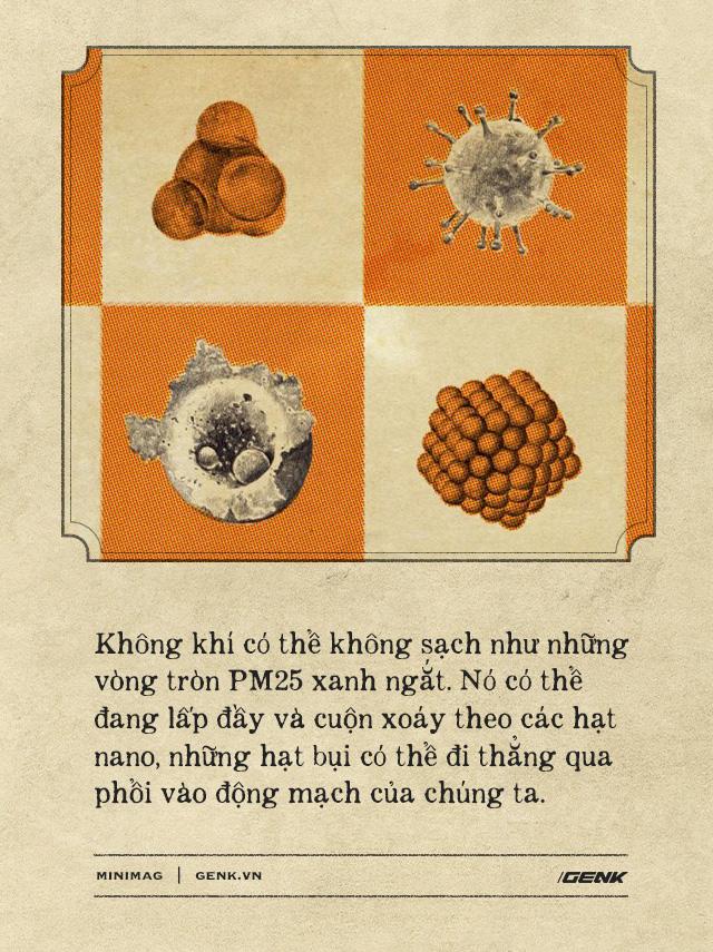 Vô hình và nguy hiểm hơn cả PM2.5: Những hạt bụi nano đang đi xuyên qua phổi vào máu bạn mỗi ngày - Ảnh 1.