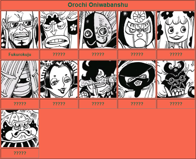 One Piece: Tướng quân Orochi sở hữu một tay sai có khả năng hồi sinh người chết? Điều này sẽ có lợi hay hại đối với Luffy? - Ảnh 2.