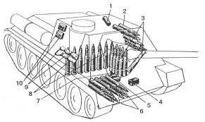 [Vietsub] Tìm hiểu về SU-100 - pháo tự hành chống tăng tốt nhất Thế chiến II mà đến giờ Việt Nam, Triều Tiên vẫn dùng - Ảnh 10.