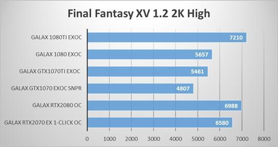 Đánh giá VGA Galax RTX 2070 EX 1 Click OC: Max setting Apex Legends siêu mượt, giá thì lại vô cùng dễ thở - Ảnh 13.