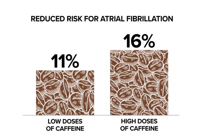 Lợi ích và tác hại của cà phê, tổng hợp từ những nghiên cứu mới nhất - Ảnh 1.