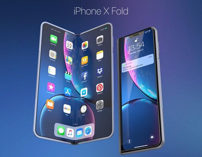 Biểu đồ chứng minh Goldman Sachs đã đúng: smartphone màn hình gập thực sự là mối đe dọa với iPhone - Ảnh 5.