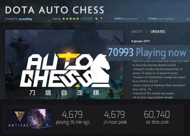 DOTA 2: Các cách build đội hình đang bá đạo nhất trong custom map gây nghiện Auto Chess - Ảnh 1.