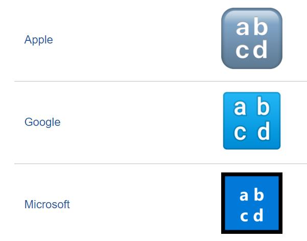 Tìm hiểu ý nghĩa cũng như cách dùng của một số emoji bị Internet hắt hủi - Ảnh 1.