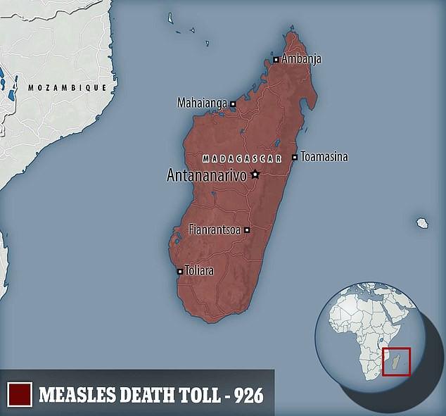 Gần 1.000 trẻ em ở Madagascar chết vì bệnh sởi, người dân không có đủ vắc-xin để tiêm - Ảnh 2.