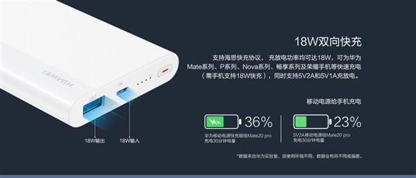 Huawei ra mắt sạc dự phòng 10.000mAh, sạc nhanh 2 chiều 18W, giá từ 350 ngàn - Ảnh 2.