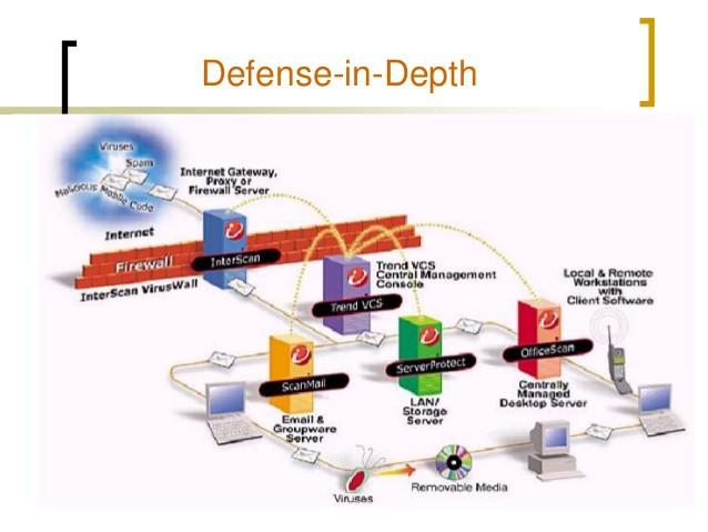 Đôi nét về Triton - malware đầu tiên có thể trực tiếp gây ra cái chết cho con người - Ảnh 5.
