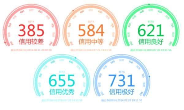 Người Trung Quốc cho rằng phương Tây đang hiểu nhầm về hệ thống tín dụng xã hội, đây mới là góc nhìn đúng từ phía họ - Ảnh 2.
