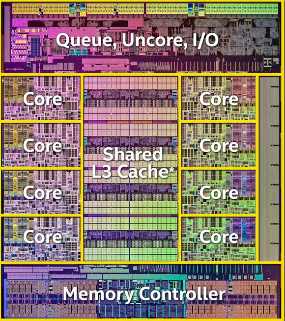 Tại sao các nhà sản xuất chip không tăng kích thước chip để tăng số lượng transistor mà phải tìm mọi cách để thu hẹp chip? - Ảnh 4.