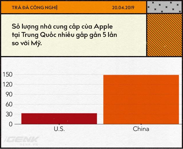Apple đã trở thành con tin trong tay Trung Quốc như thế nào - Ảnh 3.