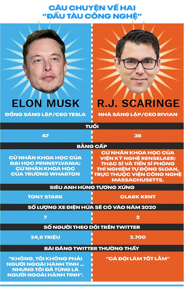 Nếu như Elon Musk được ví như Iron Man, thì đây chính là Superman của thế giới xe điện - Ảnh 7.