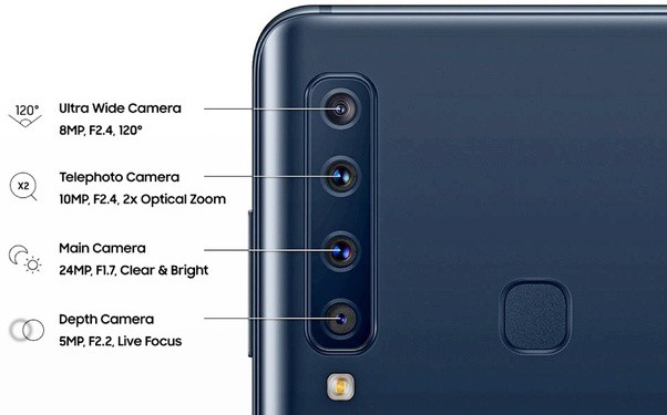 Smartphone nhỏ gọn mà có 3, 4 camera sau nhưng tại sao các nhiếp ảnh gia vẫn chỉ dùng 1 máy ảnh duy nhất? - Ảnh 6.