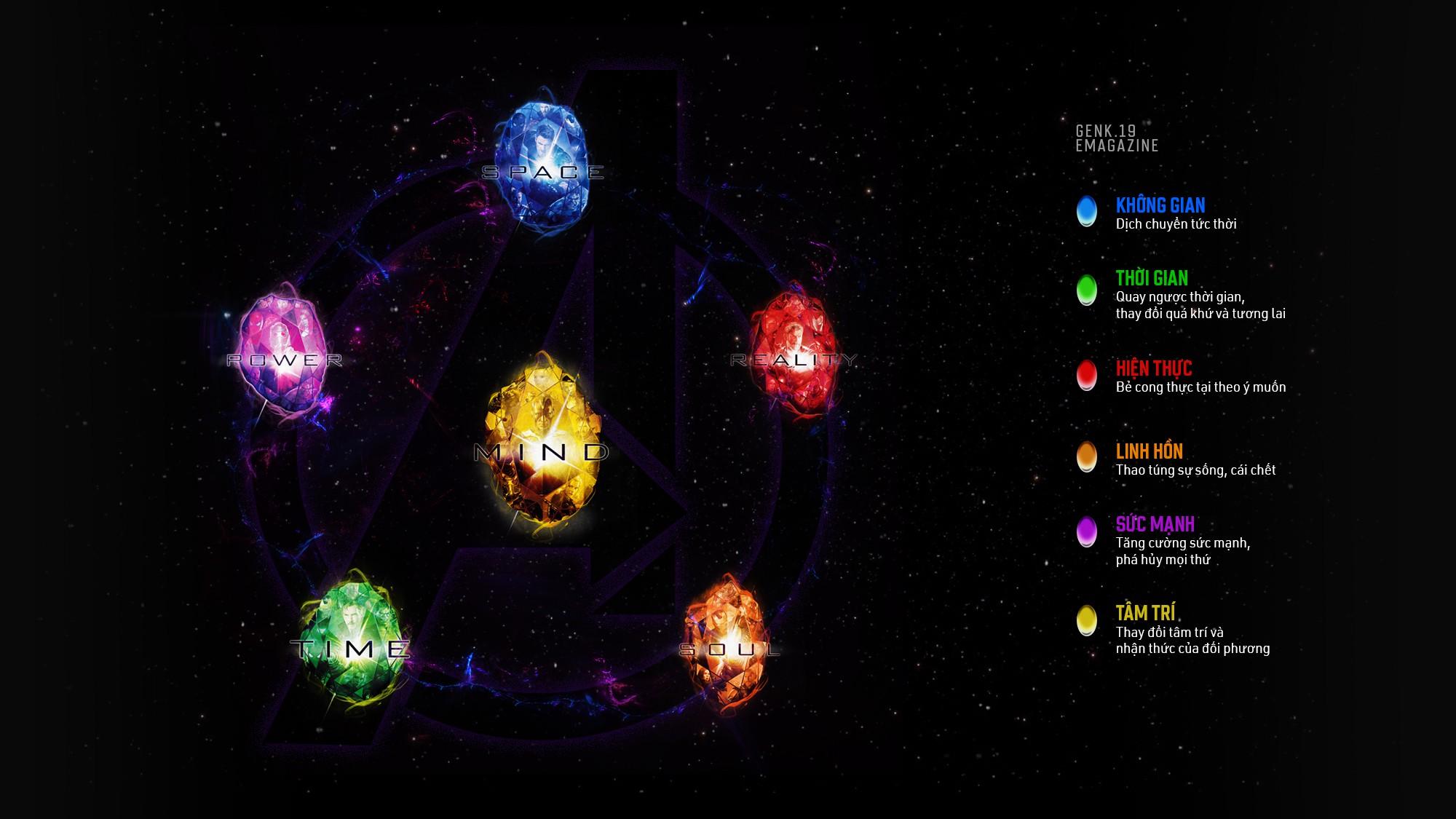 Thanos - Từ nhân vật vay mượn DC Comics đến vai phản diện tuyệt vời nhất trong lịch sử phim ảnh - Ảnh 13.