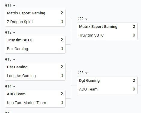 LMHT: Nối gót QTV Gaming và SBTC, Team của Warzone cũng sớm dừng bước tại vòng loại toàn quốc VCSB - Ảnh 2.