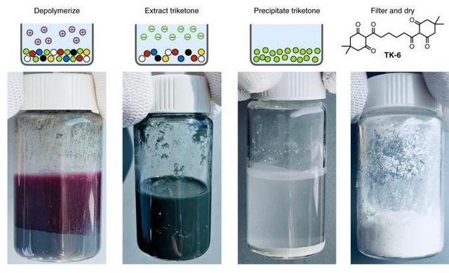Giải quyết khủng hoảng rác nhựa bằng cách... chế ra một loại nhựa khác: Tại sao ý tưởng IQ vô cực này được đánh giá cực cao? - Ảnh 3.