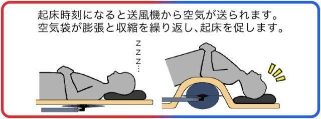 Thiết bị báo thức 21 triệu của công ty đường sắt Nhật Bản: Có thể đánh thức bất cứ ai trừ người chết - Ảnh 6.
