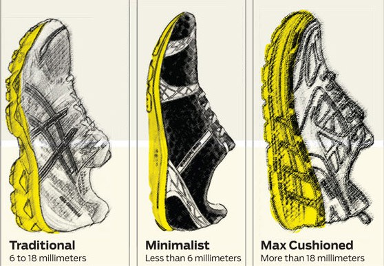 Nghịch lý giày chạy bộ: Công nghệ tốt vẫn làm tăng nguy cơ chấn thương - Ảnh 2.