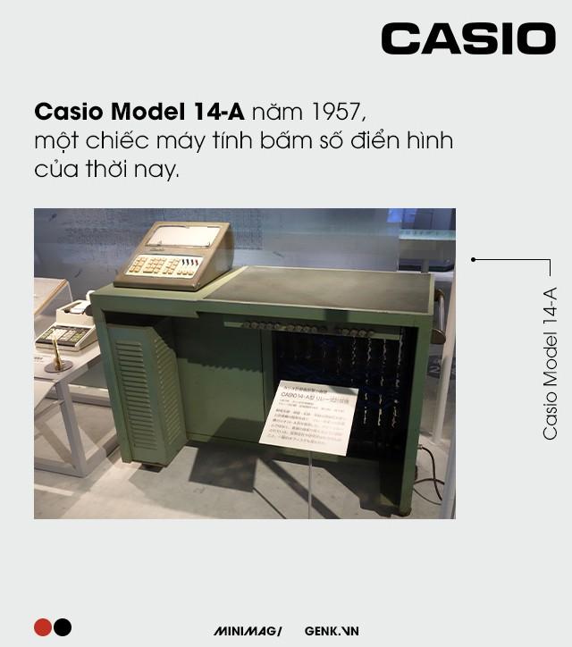 Cuộc chiến máy tính bỏ túi những năm 1970 - khởi nguồn cho sự ra đời của smartphone hiện đại - Ảnh 1.
