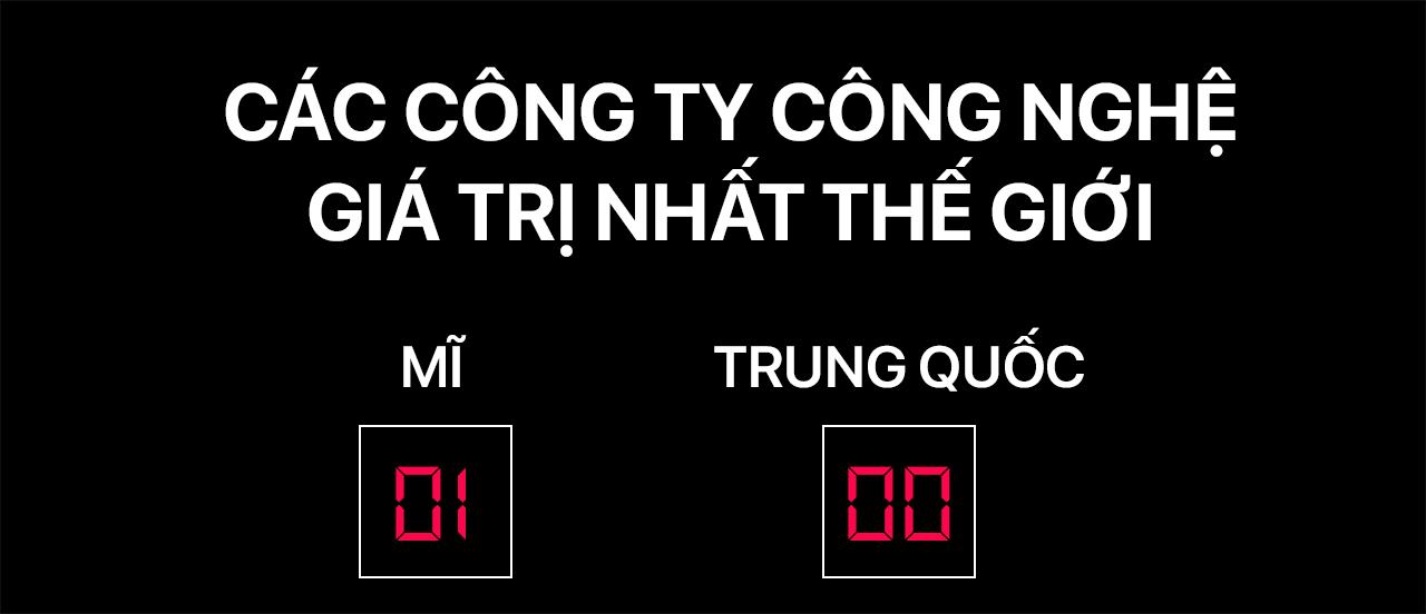 Chiến tranh công nghệ Mỹ - Trung: Ai sẽ là người chiến thắng? - Ảnh 1.