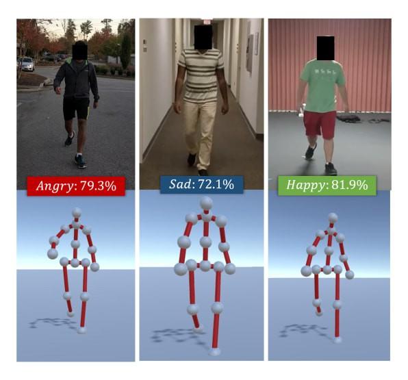 AI mới này có thể đoán cảm giác của con người thông qua dáng đi - Ảnh 1.