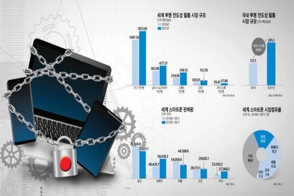 """""""Không có linh kiện Nhật, ngay cả Samsung cũng không thể sản xuất smartphone"""" - Ảnh 1."""