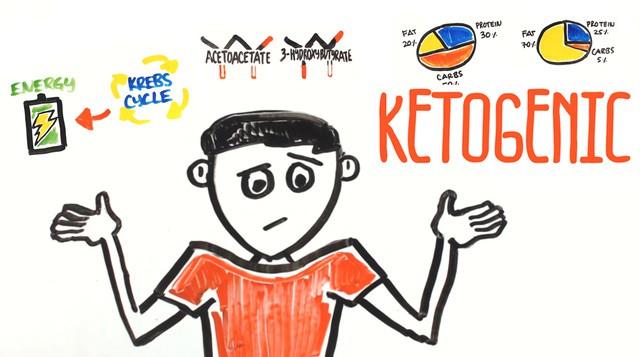 Những người ăn keto đang bỏ phí nhiều thực phẩm thuộc loại tốt nhất hành tinh - Ảnh 4.