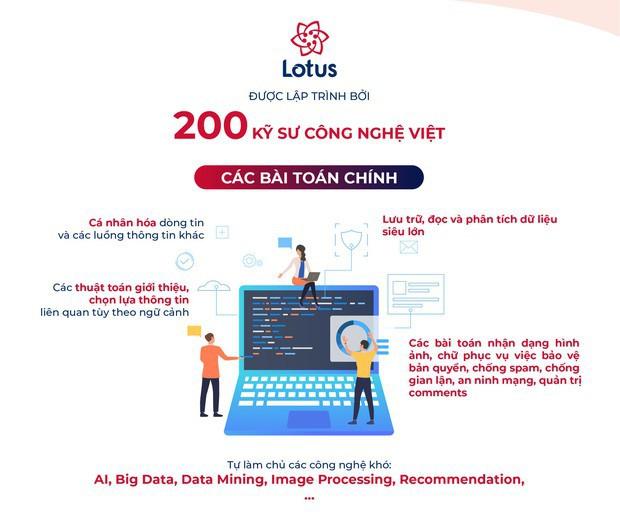 Tiết lộ khủng về đội ngũ xây dựng MXH Lotus: Ê-kíp 200 kỹ sư chuyên nghiệp, xử lý 5 tỷ dữ liệu/ngày - Ảnh 1.